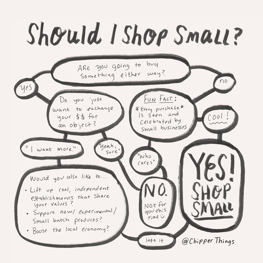 Shop Small Shop Local Flow Chart