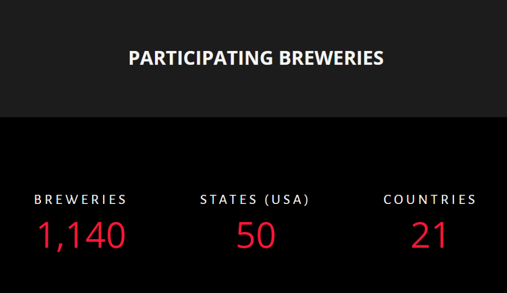 Stats for Black Is Beautiful beer initiative